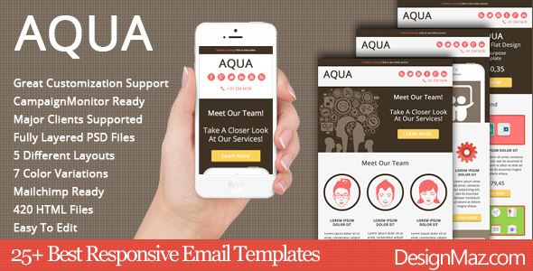 35 Best Responsive Html Email Templates For Newsletters 2019