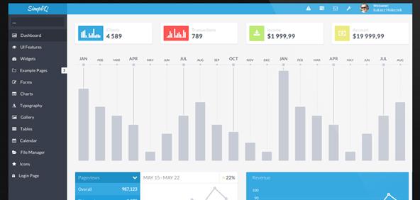 simpliq-dashboard-flat-responsive-admin-panel-template
