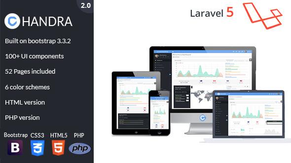 Chandra - Laravel Admin UI Kit