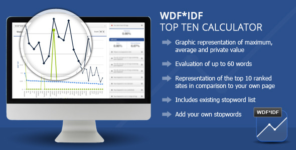 Wordpress WDF-IDF SEO Calculator