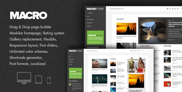 Macro - Personal Blog & Magazine Theme