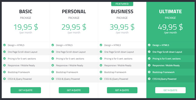 Klaus-Retina-Responsive-Pricing-Tables