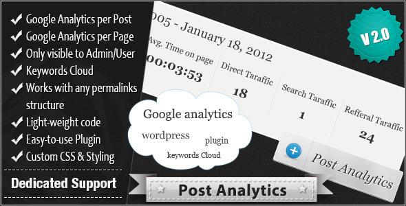 Post Analytics