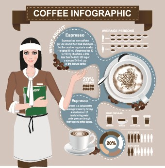 coffee-elements-infographics-vector-04