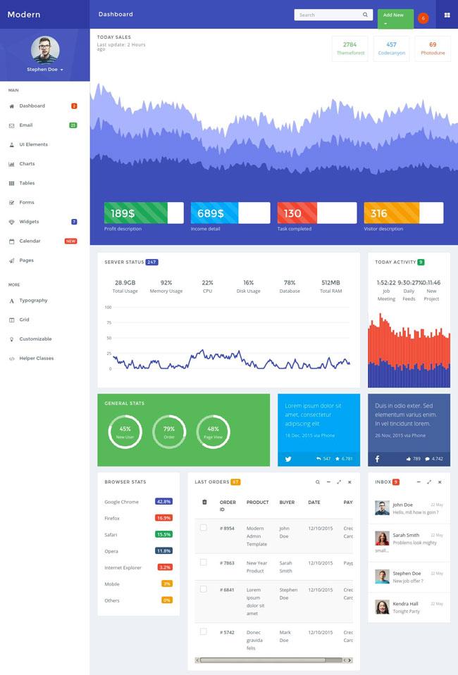 55 best responsive admin templates 2017 designmaz modern responsive admin template malvernweather Image collections