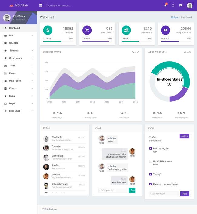Moltran-Responsive-Admin-Dashboard-Template