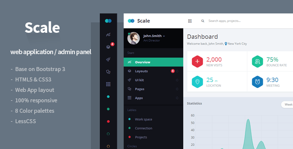 scale-web-application-admin-template