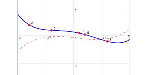 JSXGraph Plugin