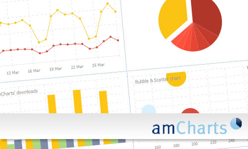 amcharts-jquery-plugin1