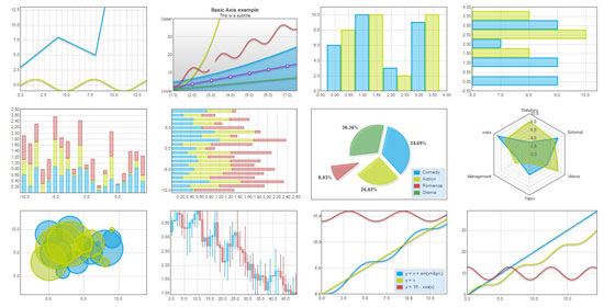 flotr2-charts-and-graphs-plugin-2