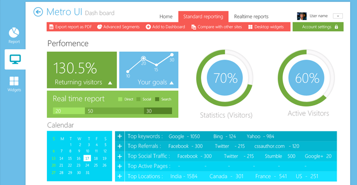 metro-style-dashboard-ui-kit-psd