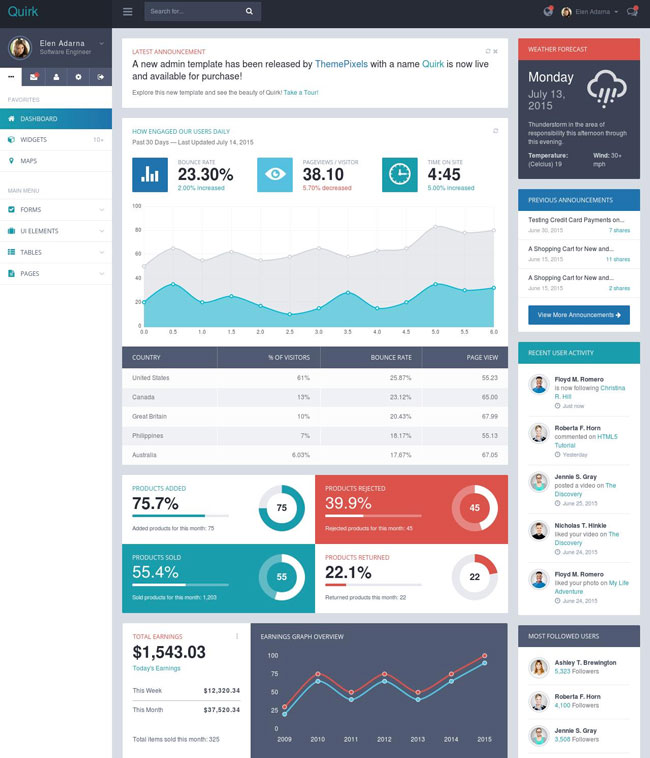 Quirk-Bootstrap-Admin-Template