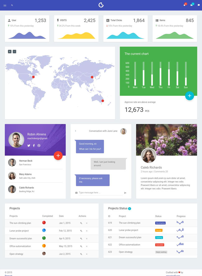 Remark-Responsive-Bootstrap-Admin-Template