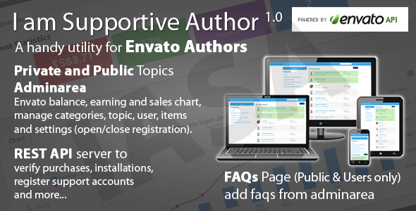 I am Supportive Author! Responsive Forum