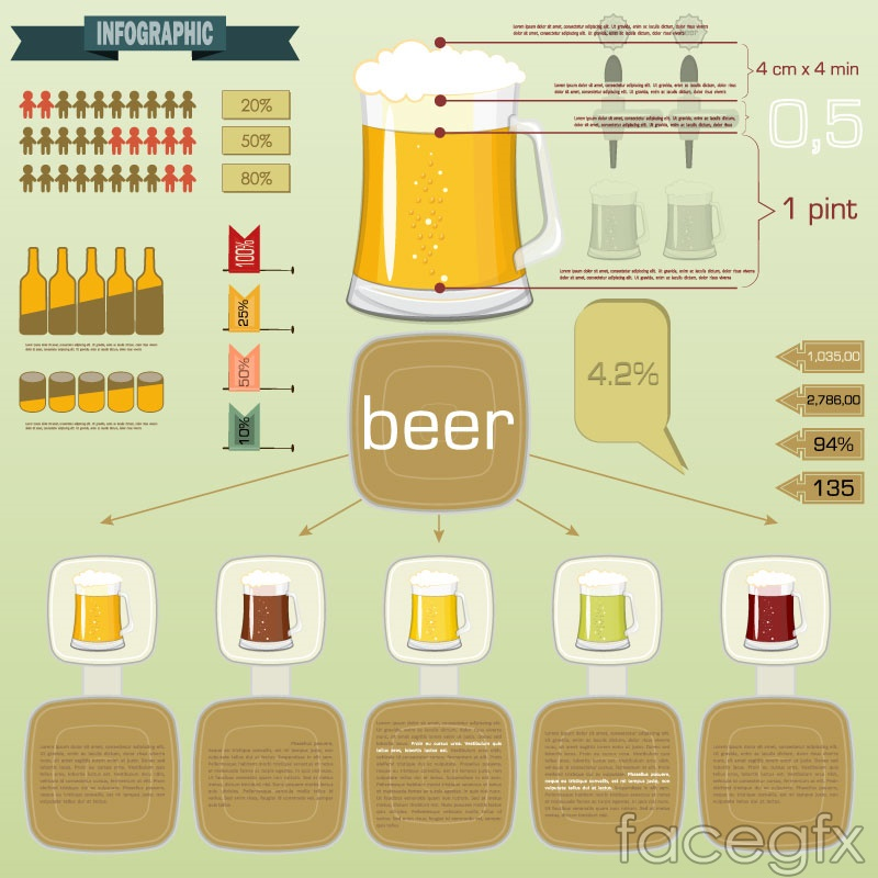 Vintage beer infographic elements maps vector