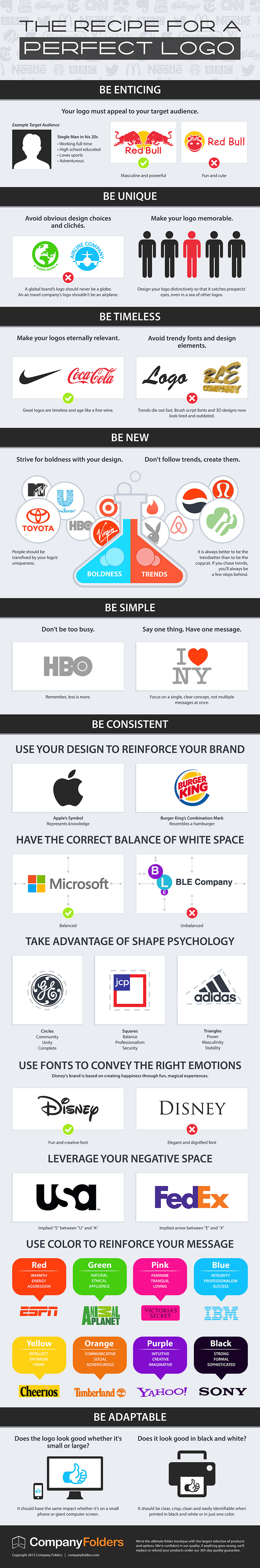 Infographic-How-To-Create-a-Company-Logo-Design
