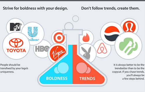 Infographic-How-To-Create-a-Company-Logo-Design_thumb