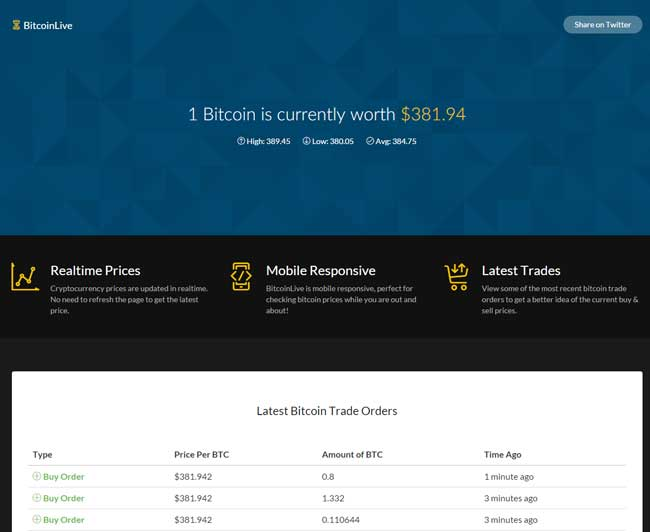 Forex brokers that accept bitcoin