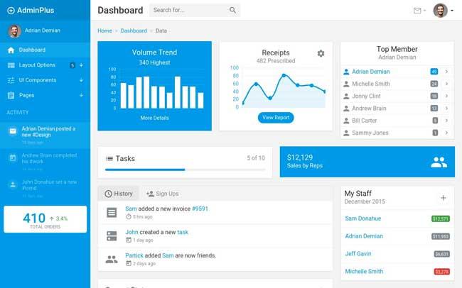 45 Best Responsive Admin Dashboard Templates 2017 Designmaz